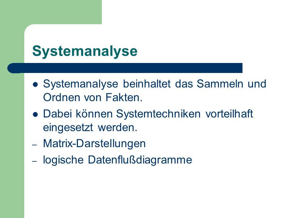 Systemanalyse Systemanalyse beinhaltet das Sammeln und Ordnen von Fakten. Dabei können Systemtechniken vorteilhaft eingesetzt werden.