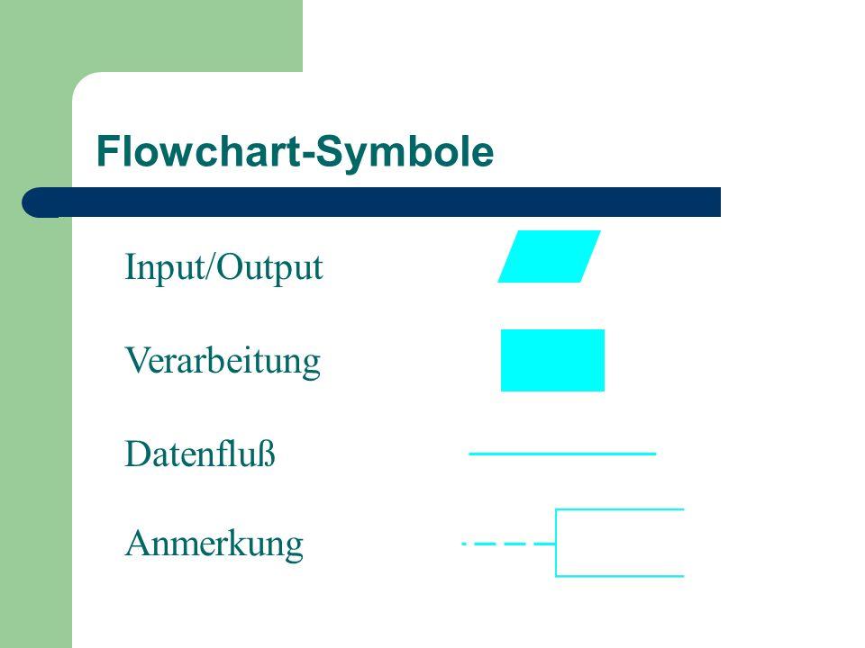 Flowchart-Symbole Input/Output Verarbeitung Datenfluß Anmerkung