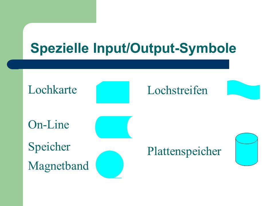 Spezielle Input/Output-Symbole