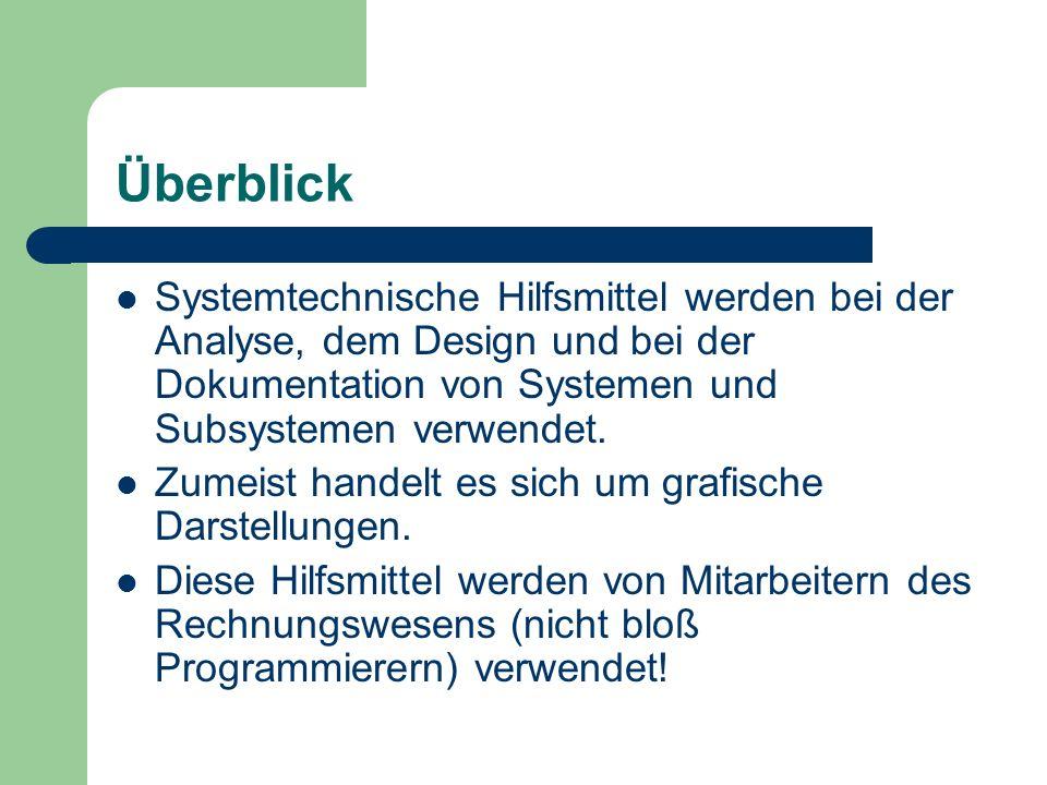 Überblick Systemtechnische Hilfsmittel werden bei der Analyse, dem Design und bei der Dokumentation von Systemen und Subsystemen verwendet.