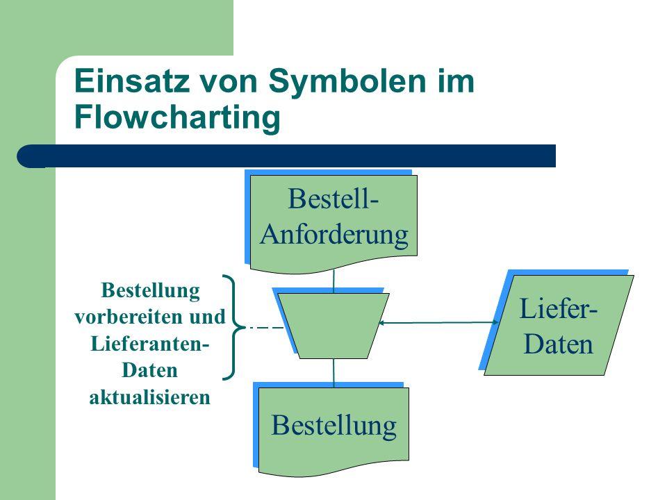 Einsatz von Symbolen im Flowcharting