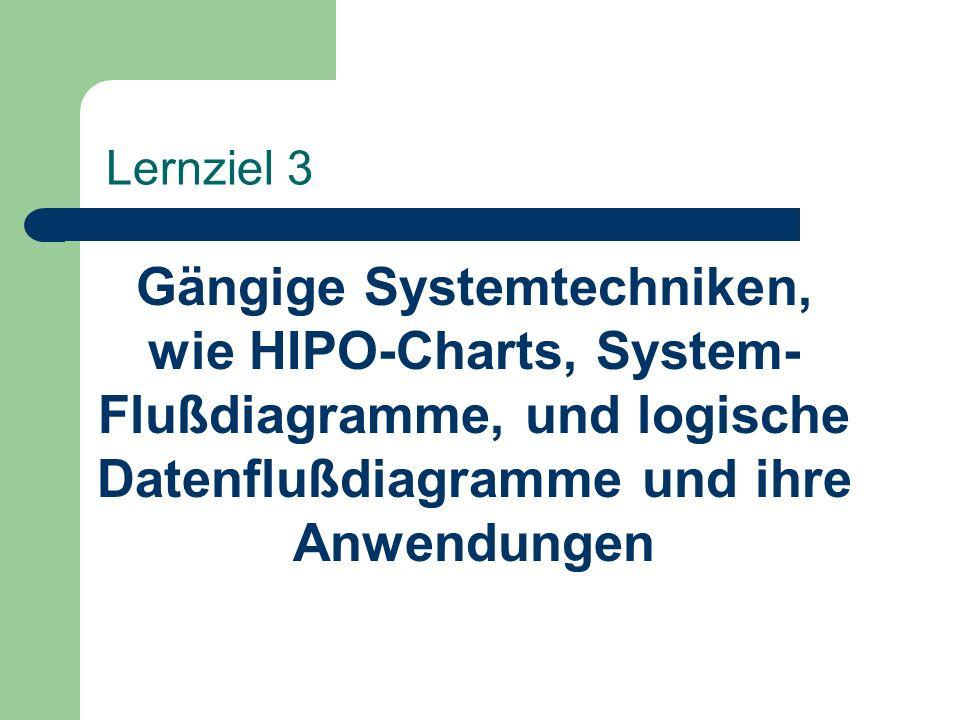 Lernziel 3 Gängige Systemtechniken, wie HIPO-Charts, System-Flußdiagramme, und logische Datenflußdiagramme und ihre Anwendungen.
