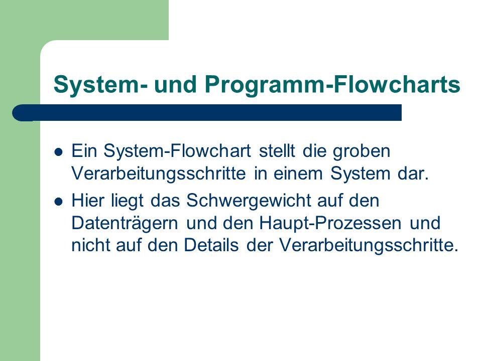 System- und Programm-Flowcharts