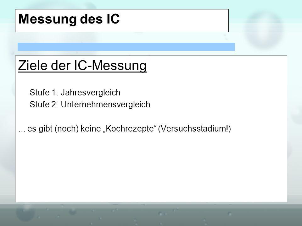 Messung des IC Ziele der IC-Messung Stufe 1: Jahresvergleich