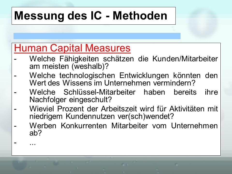 Messung des IC - Methoden