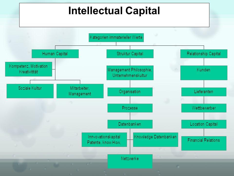 Intellectual Capital Siehe auch AK der Schmalenbach-Gesellschaft (aaO):