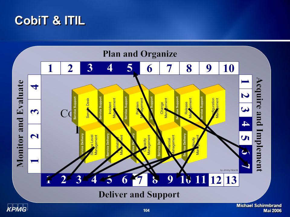 CobiT & ITIL