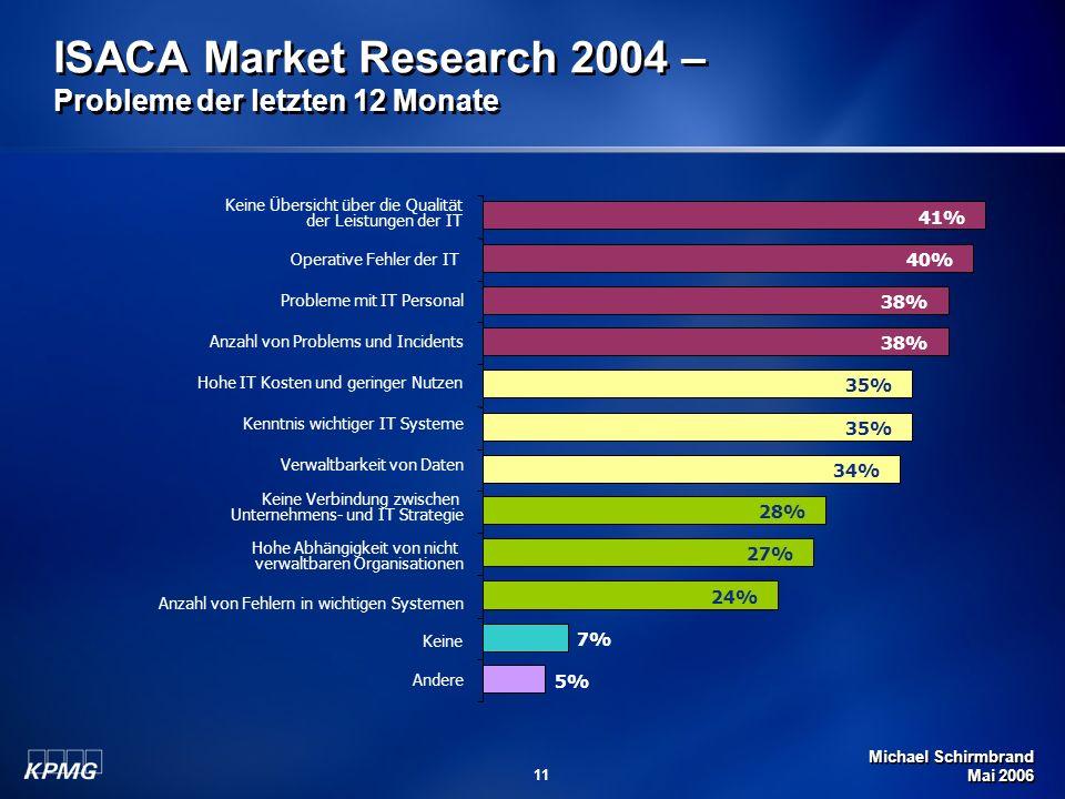 ISACA Market Research 2004 – Probleme der letzten 12 Monate