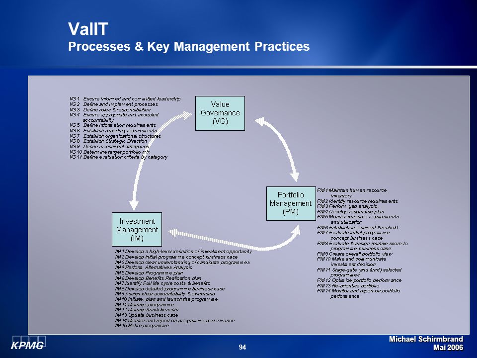ValIT Processes & Key Management Practices