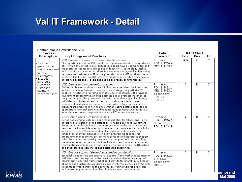 Val IT Framework - Detail