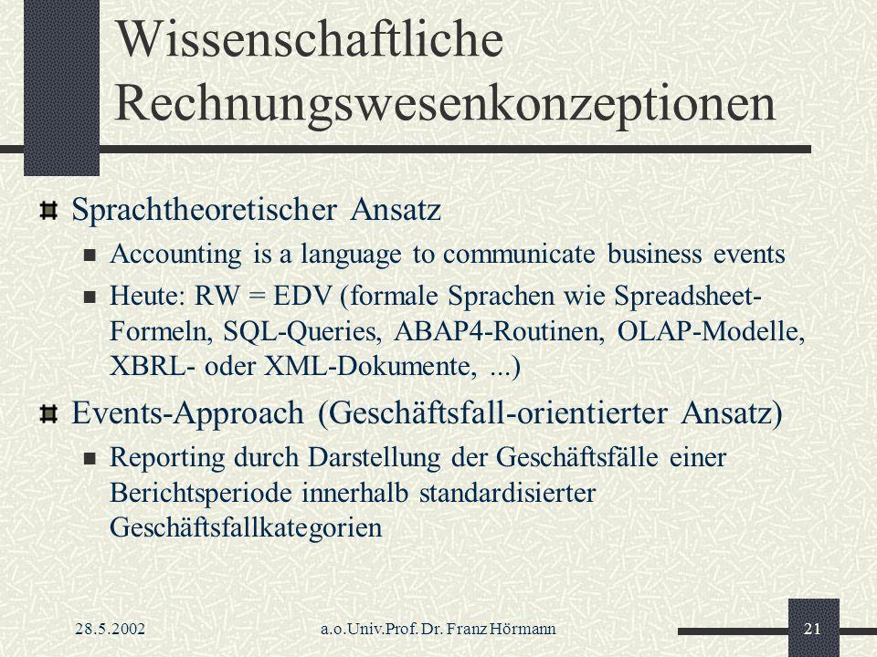 Wissenschaftliche Rechnungswesenkonzeptionen