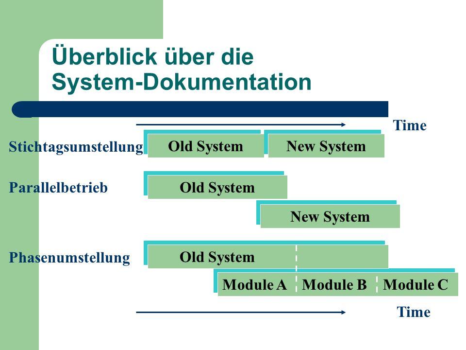 Überblick über die System-Dokumentation