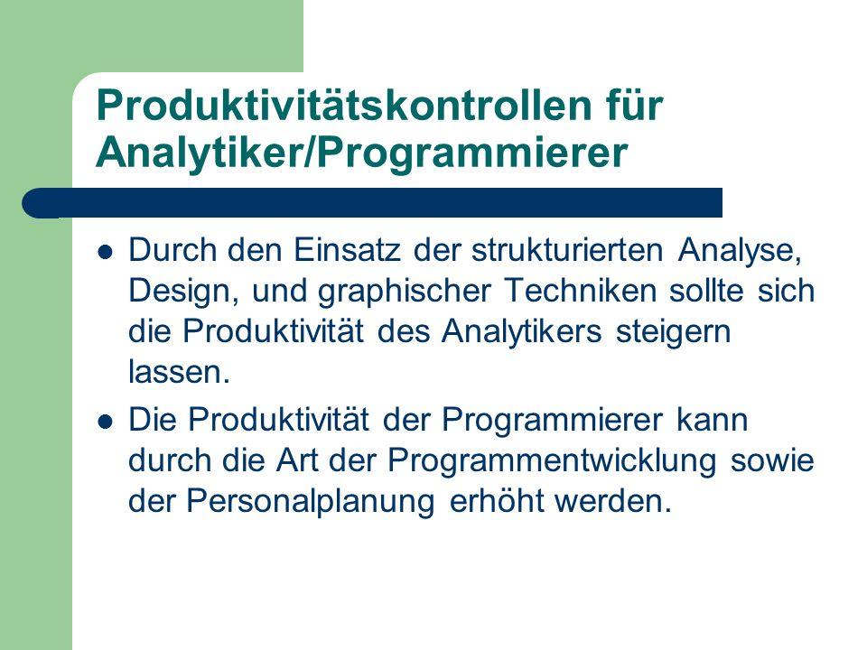 Produktivitätskontrollen für Analytiker/Programmierer