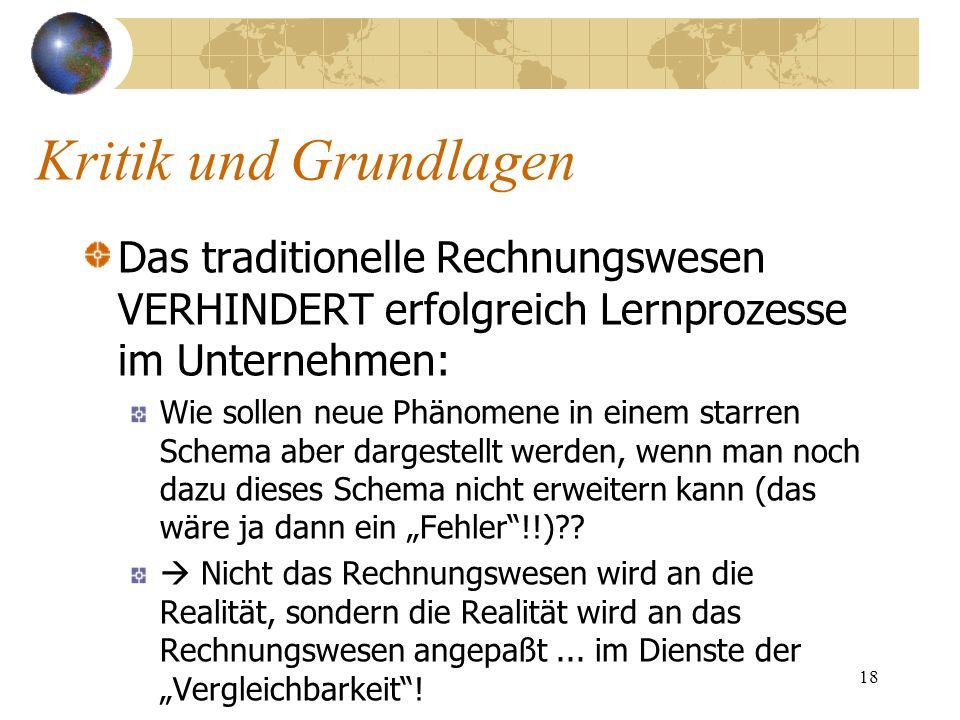 Kritik und Grundlagen Das traditionelle Rechnungswesen VERHINDERT erfolgreich Lernprozesse im Unternehmen: