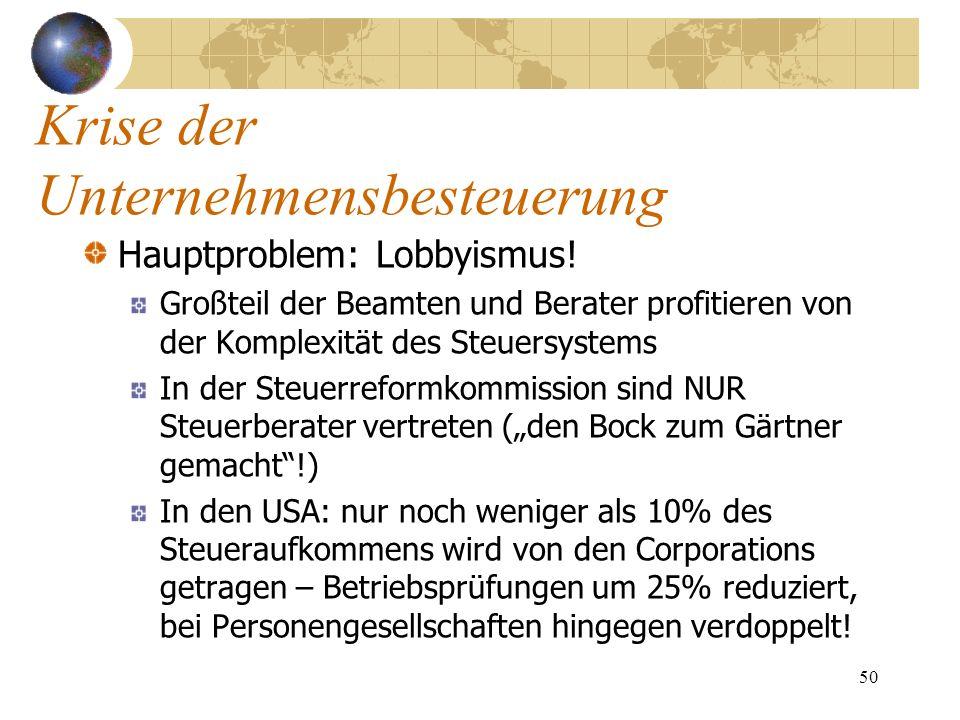 Krise der Unternehmensbesteuerung