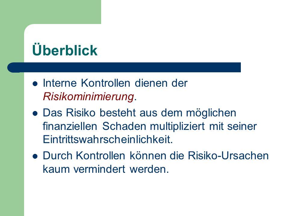 Überblick Interne Kontrollen dienen der Risikominimierung.
