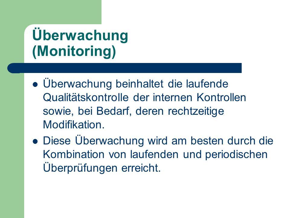 Überwachung (Monitoring)