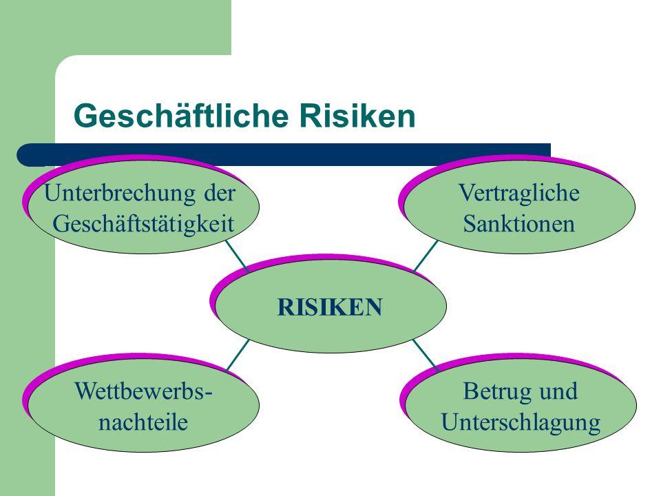 Geschäftliche Risiken