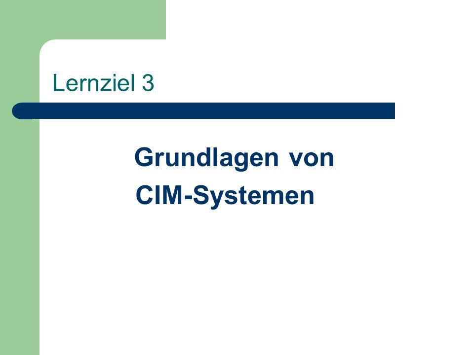 Grundlagen von CIM-Systemen