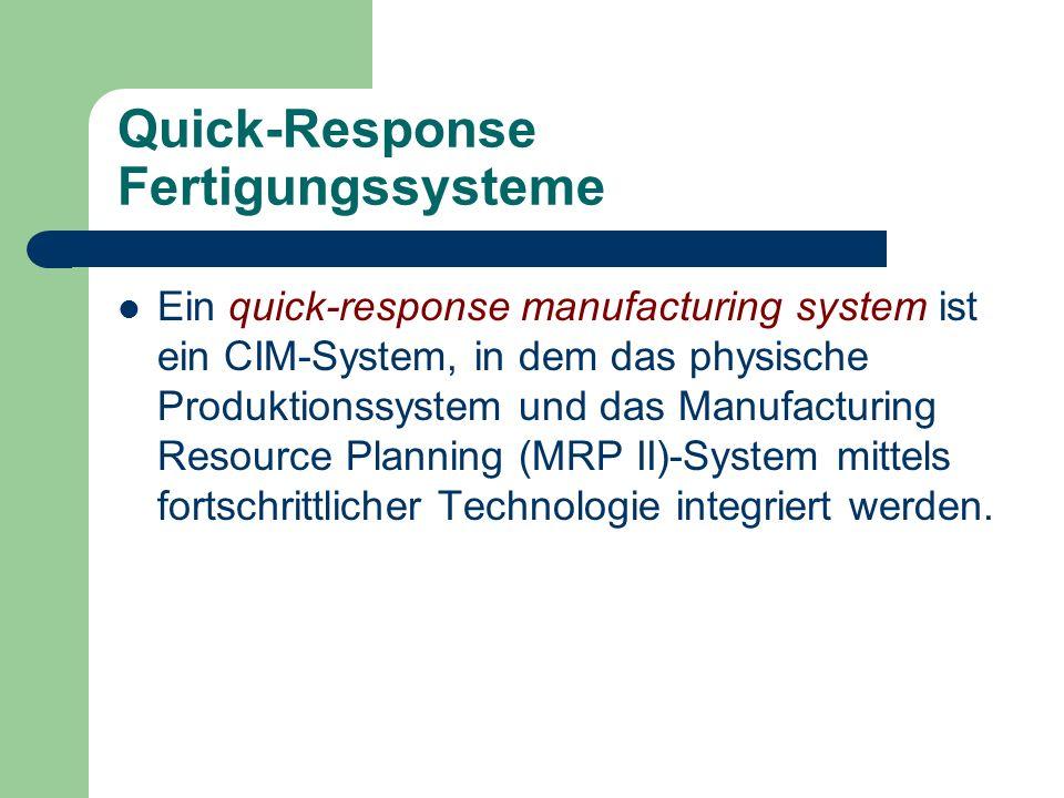 Quick-Response Fertigungssysteme