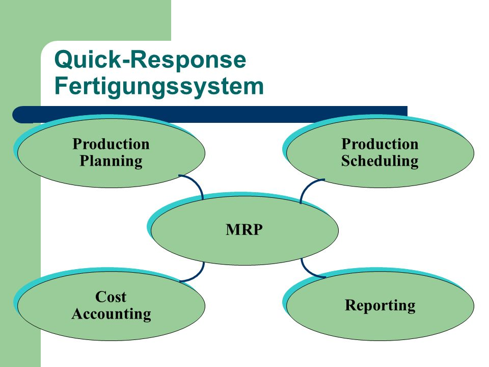 Quick-Response Fertigungssystem