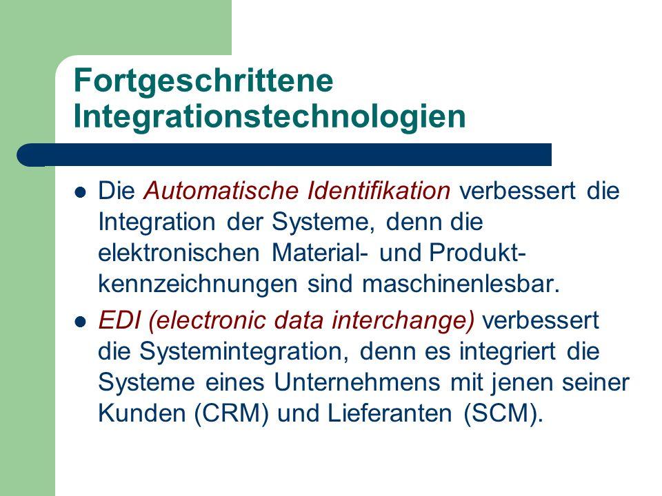 Fortgeschrittene Integrationstechnologien