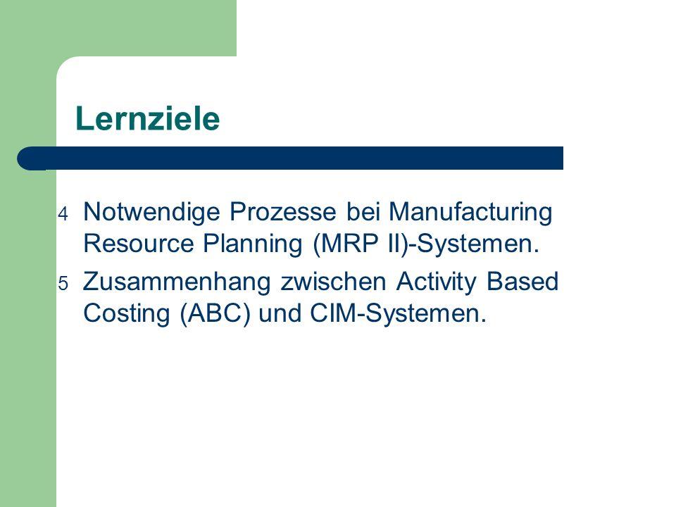 Lernziele Notwendige Prozesse bei Manufacturing Resource Planning (MRP II)-Systemen.
