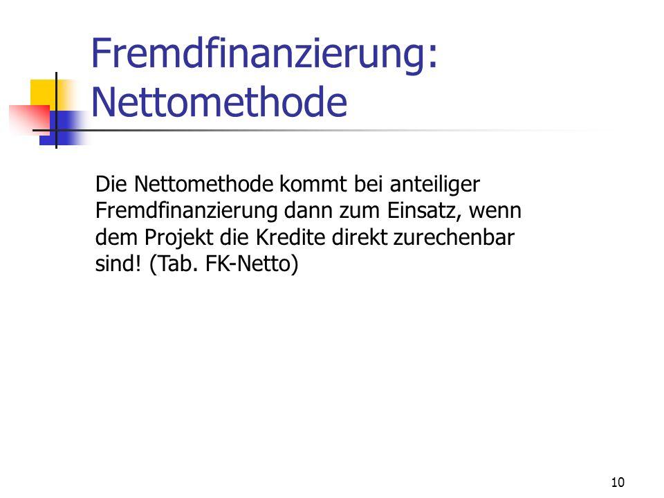 Fremdfinanzierung: Nettomethode