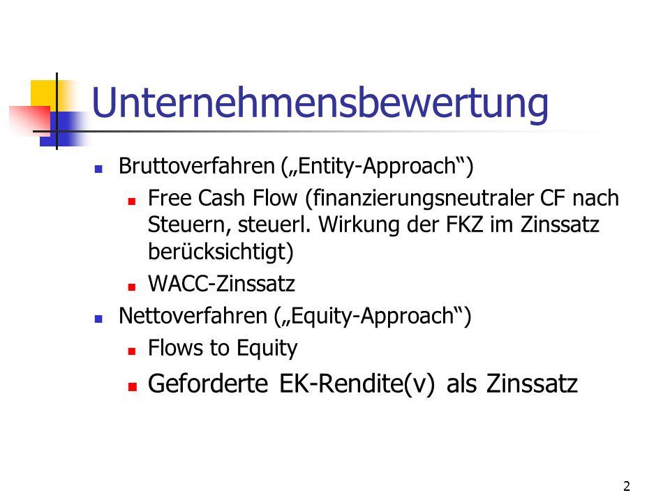 Unternehmensbewertung