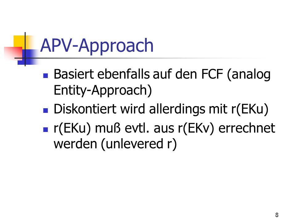 APV-Approach Basiert ebenfalls auf den FCF (analog Entity-Approach)