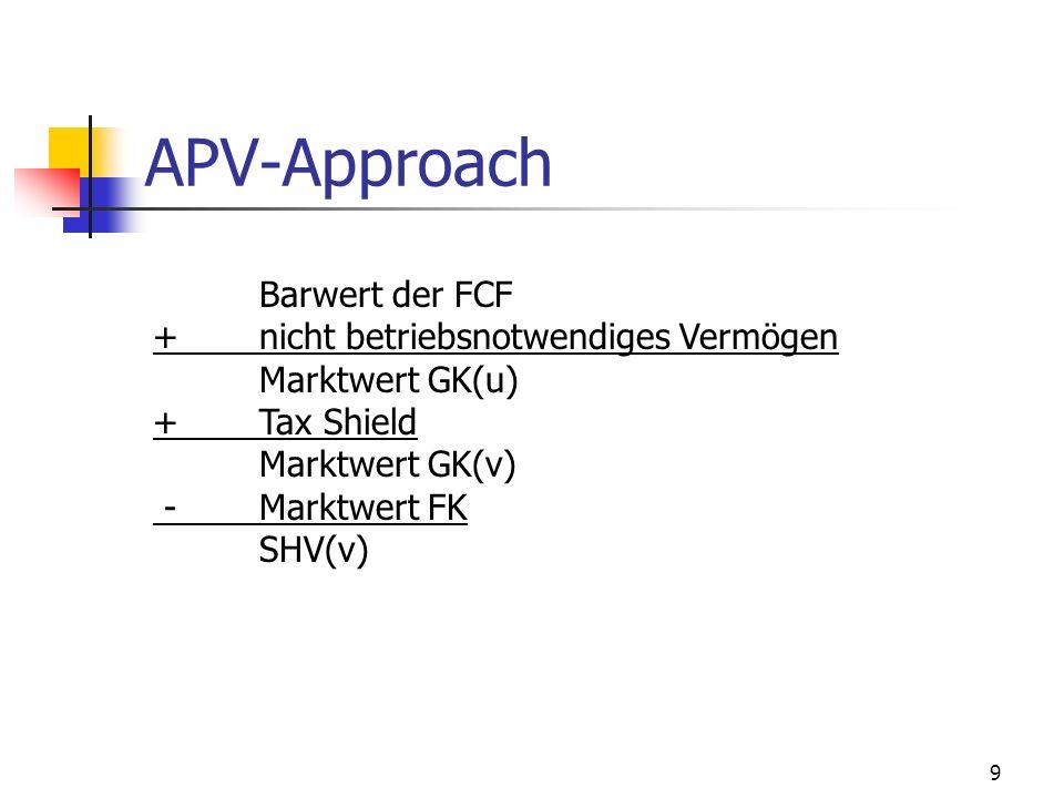 APV-Approach Barwert der FCF + nicht betriebsnotwendiges Vermögen
