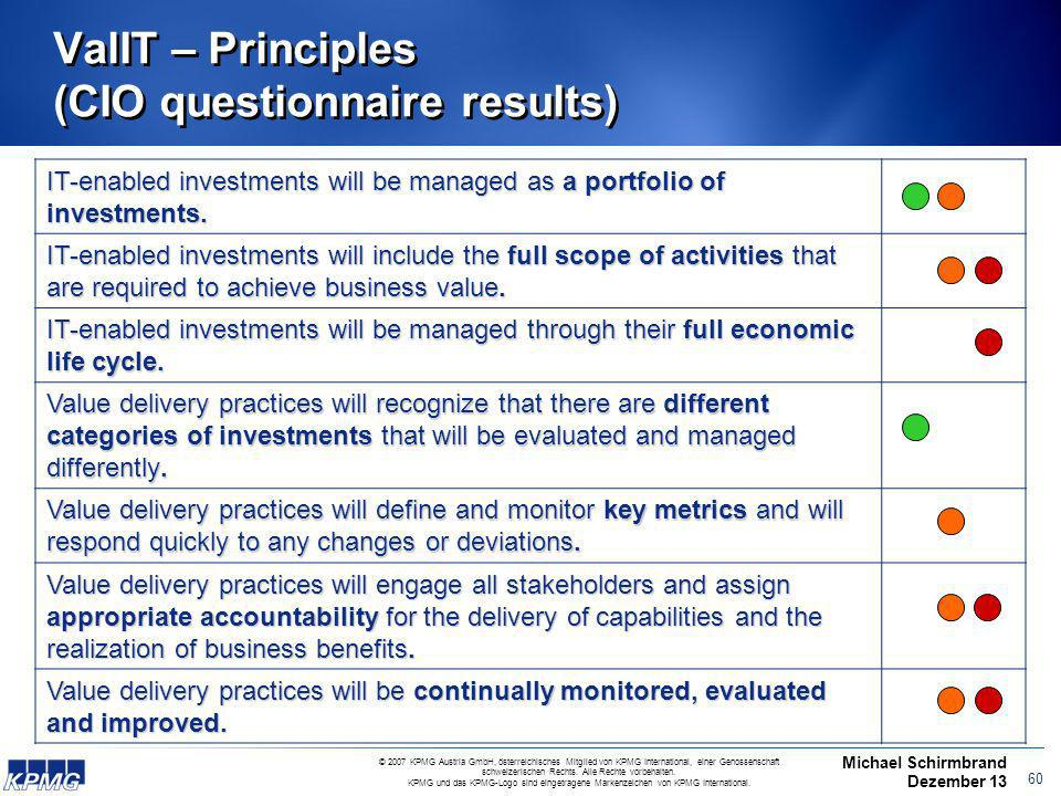 ValIT – Principles (CIO questionnaire results)
