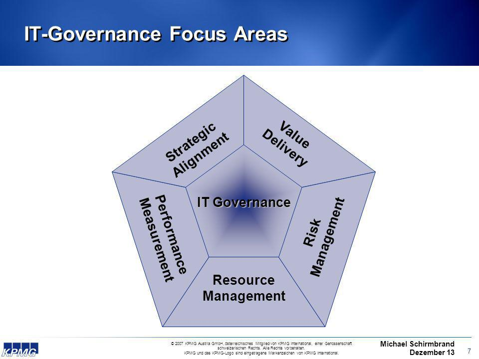 IT-Governance Focus Areas
