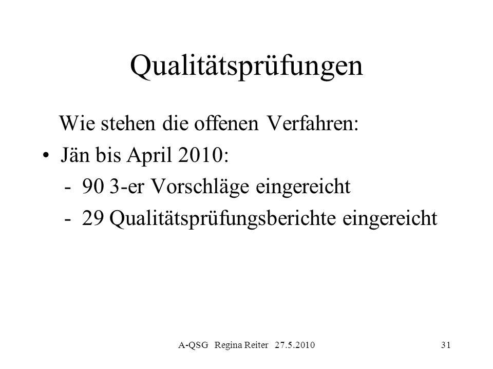 Qualitätsprüfungen Wie stehen die offenen Verfahren: