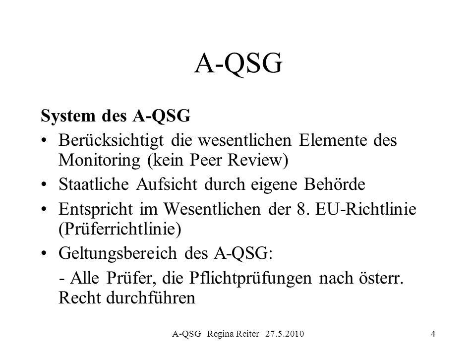A-QSG System des A-QSG. Berücksichtigt die wesentlichen Elemente des Monitoring (kein Peer Review)