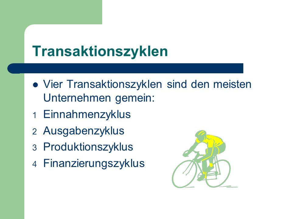 Transaktionszyklen Vier Transaktionszyklen sind den meisten Unternehmen gemein: Einnahmenzyklus. Ausgabenzyklus.