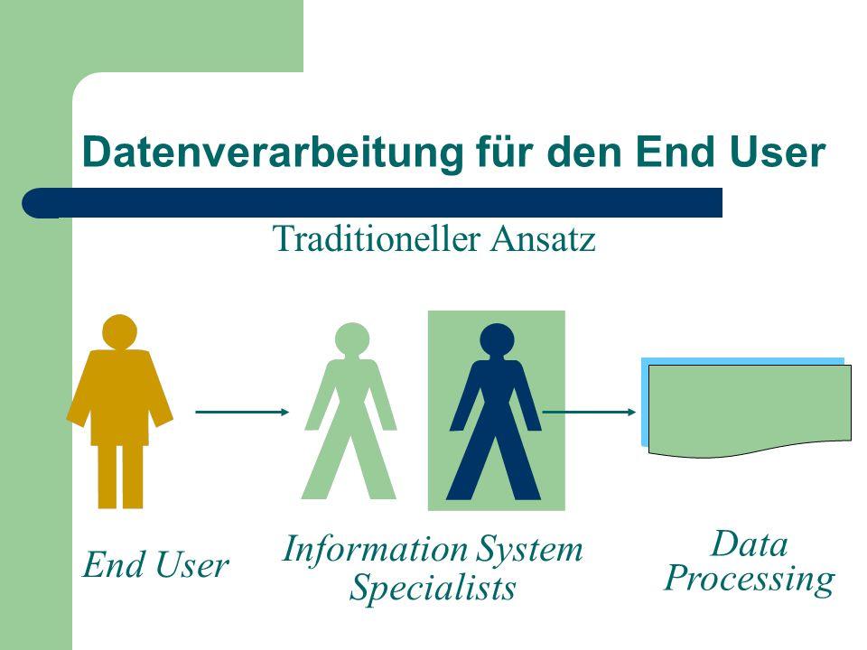 Datenverarbeitung für den End User