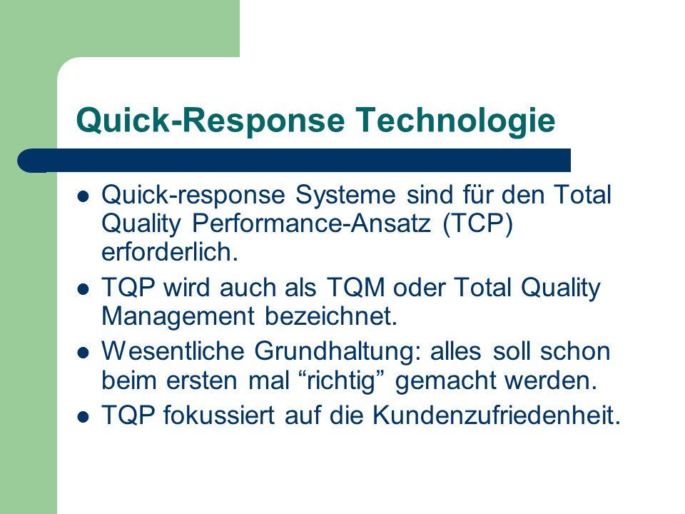Quick-Response Technologie