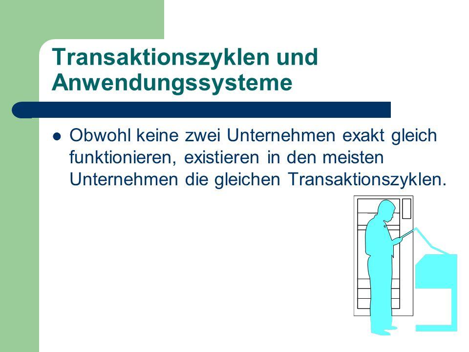 Transaktionszyklen und Anwendungssysteme
