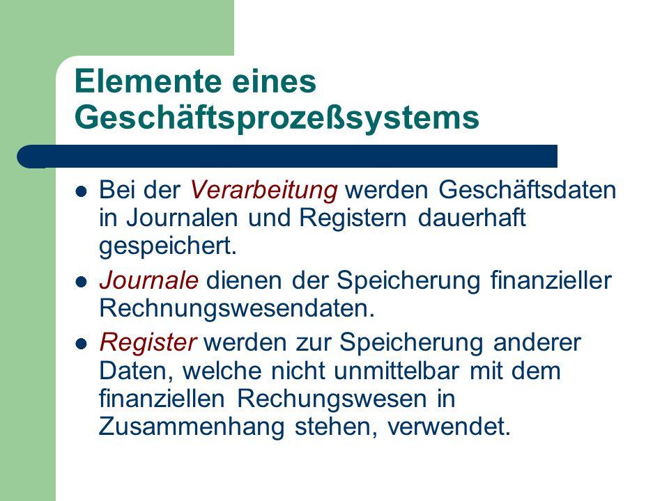 Elemente eines Geschäftsprozeßsystems