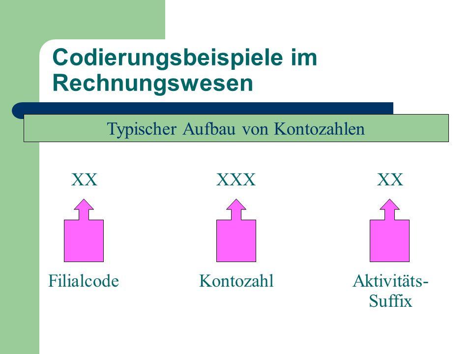 Codierungsbeispiele im Rechnungswesen