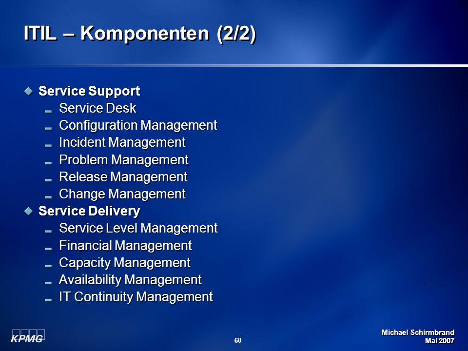 ITIL – Komponenten (2/2) Service Support Service Desk