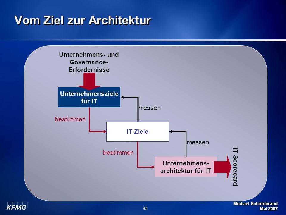 Vom Ziel zur Architektur