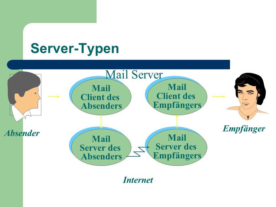 Server-Typen Mail Server Mail Mail Client des Client des Absenders