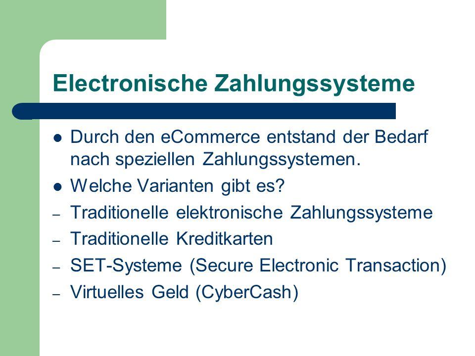 Electronische Zahlungssysteme