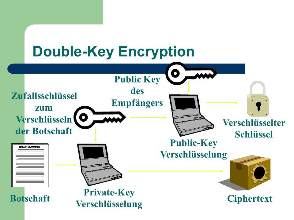 Double-Key Encryption