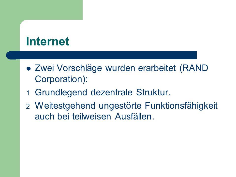 Internet Zwei Vorschläge wurden erarbeitet (RAND Corporation):