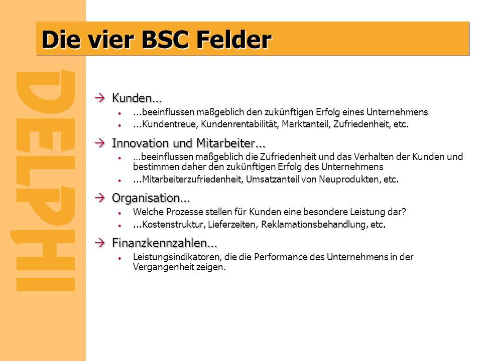 Die vier BSC Felder Kunden... Innovation und Mitarbeiter...
