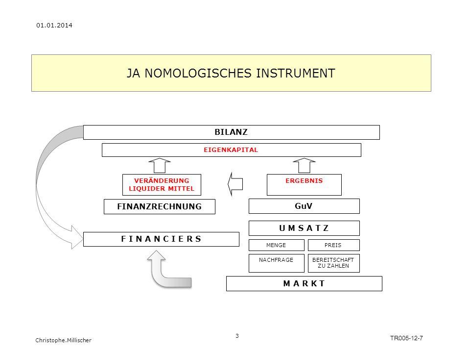 JA NOMOLOGISCHES INSTRUMENT