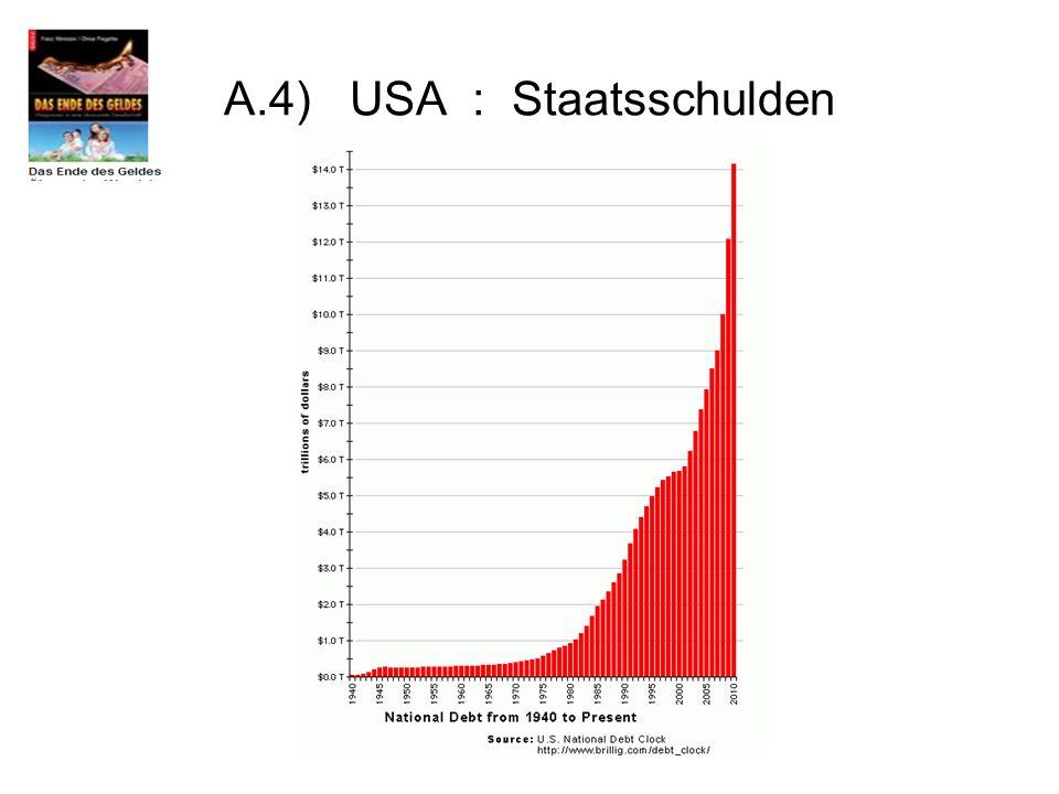 A.4) USA : Staatsschulden